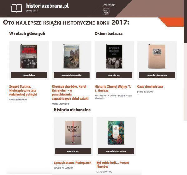 Najlepsze książki historyczne 2017 r. - Historia Zebrana